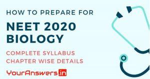 NEET 2020 Complete Syllabus Biology