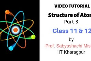Structure of Atom - NCERT Syllabus